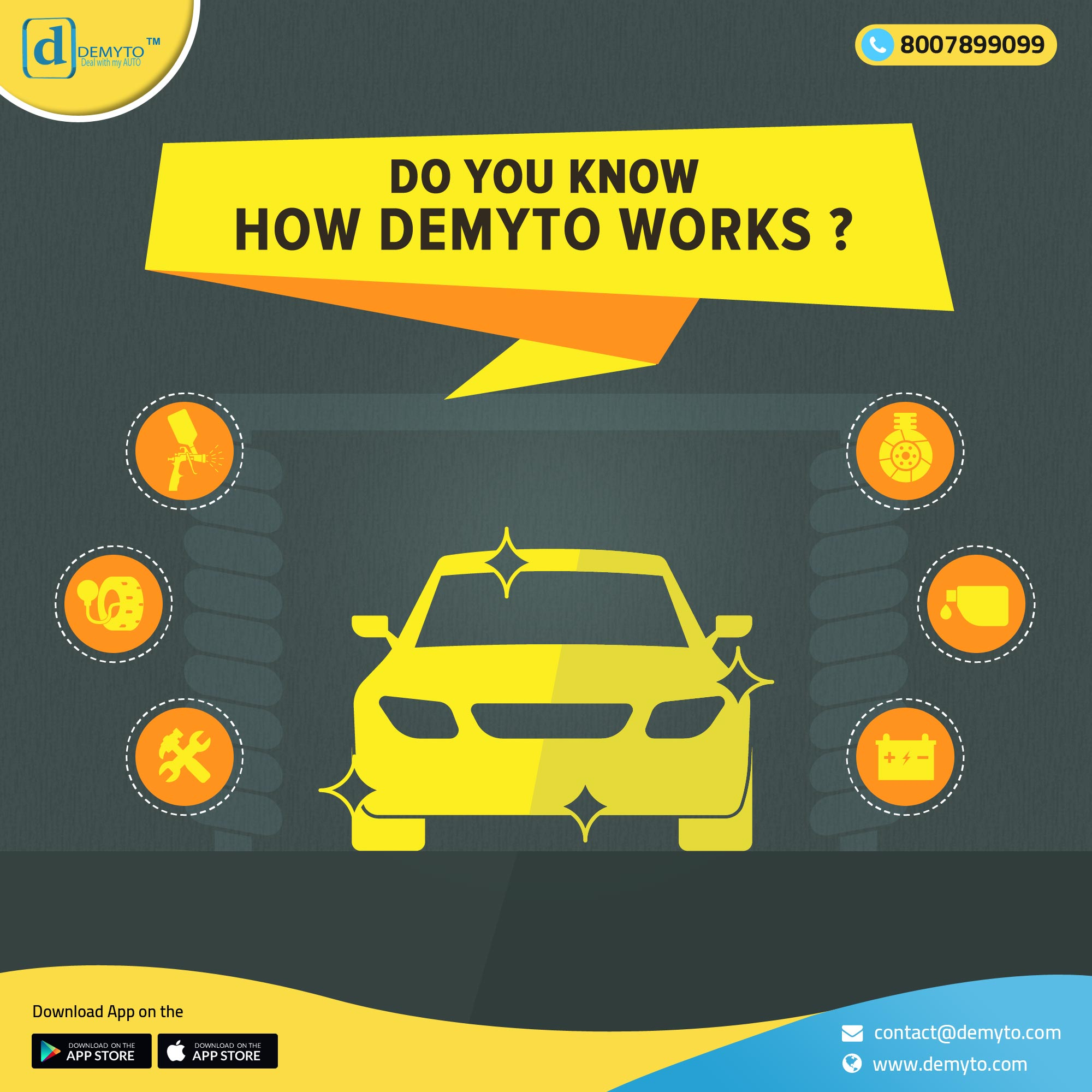 How does DEMYTO work?