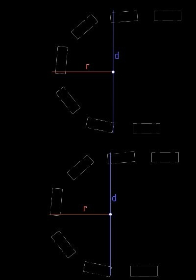 Turning Angle 2